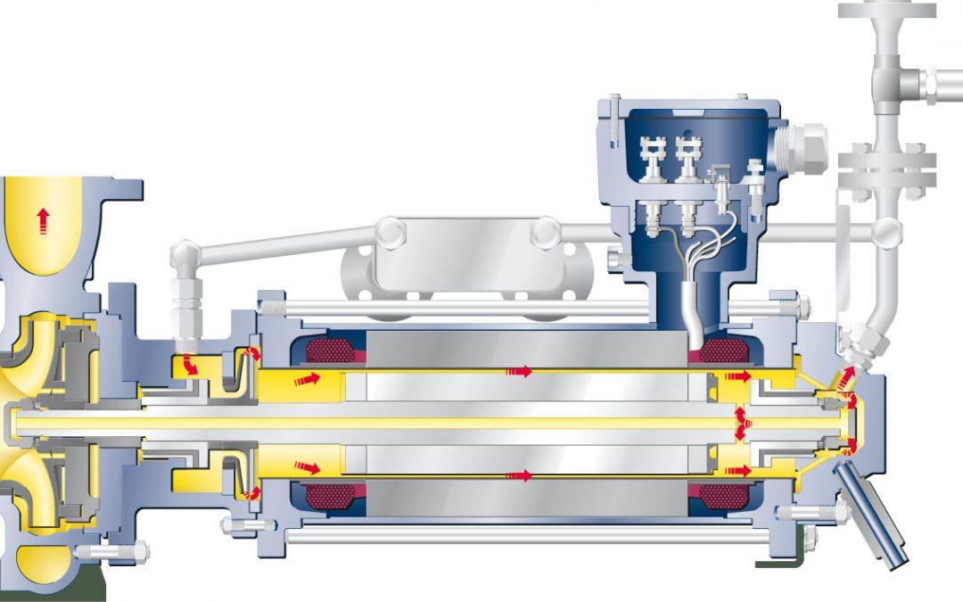 캔드 모터 펌프 – Hermetic 냉동기용